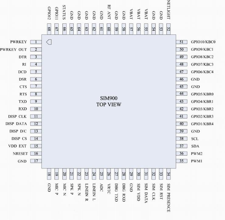 выводов модуля SIM900